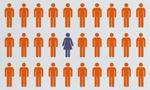 Gender disparities in science persist despite significant advances