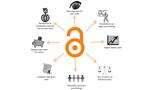 Resultados del taller AlterOA: recomendaciones para el futuro del Acceso Abierto